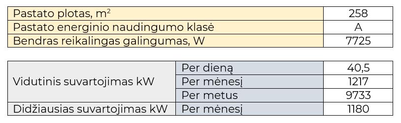 šildomų grindų įrengimas sąnaudos